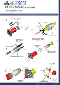 114BKA Termination Procedures